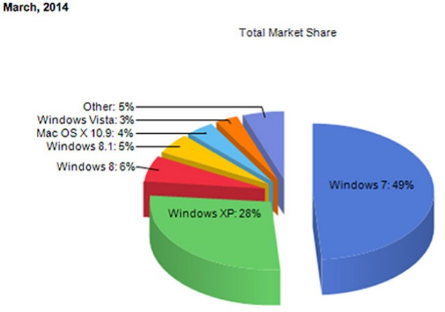 windows-Share