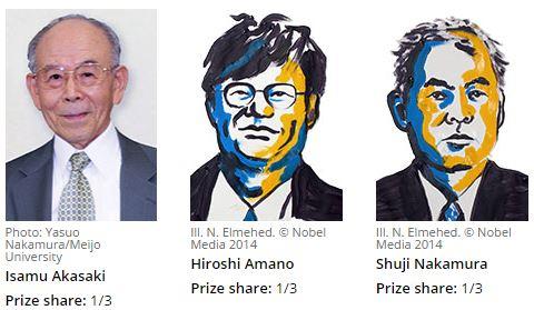 برندگان نوبل فیزیک 2014